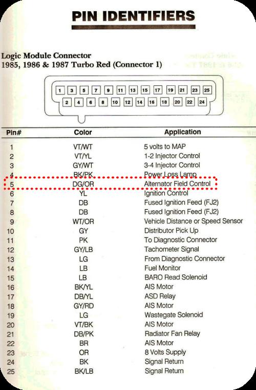 External-Voltage-Regulator-Red-LM-Connector