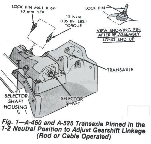 Transmission-Lock-Pin