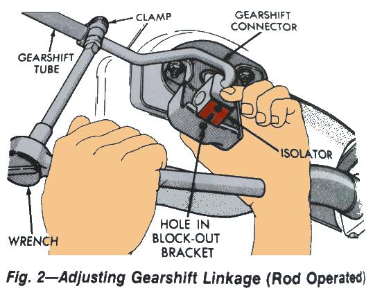 Transmission-Lock-shifter-adjustment-3