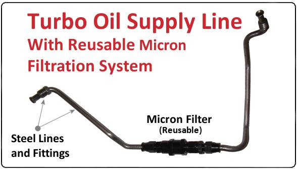 turbo-oil-line-image-1